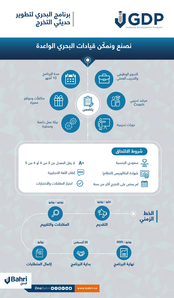 تعلن الشركة الوطنية للنقل البحري BAHRI7078.png