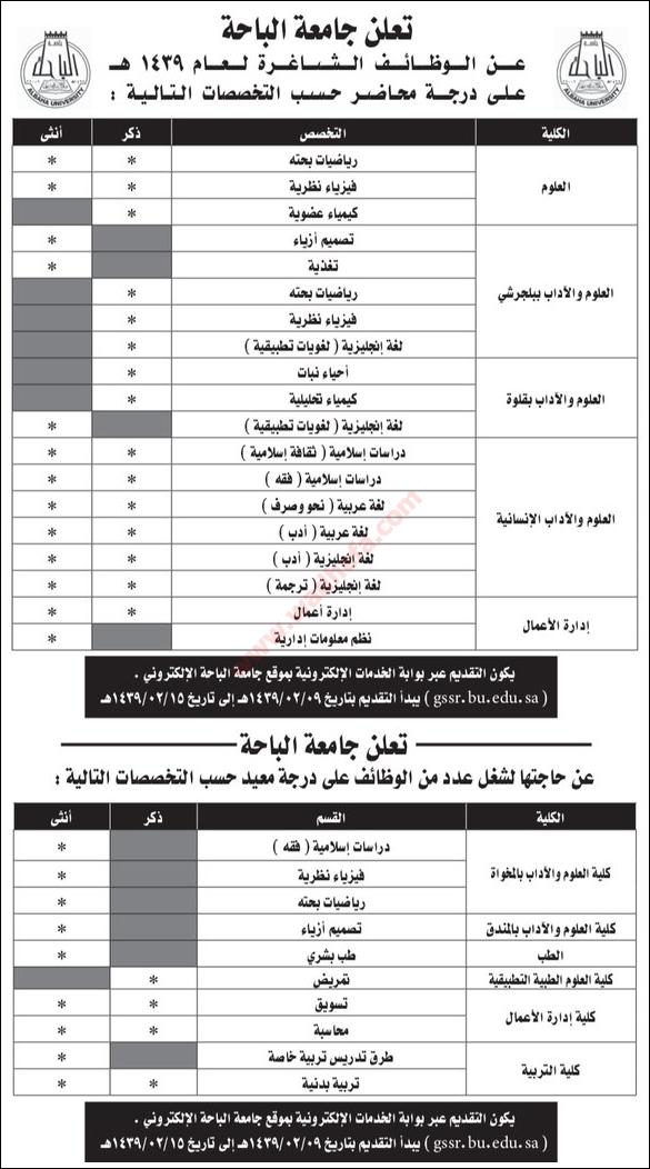 جامعة الباحة تعلن وظائف معيد و محاضر للجنسين في عدد من التخصصات
