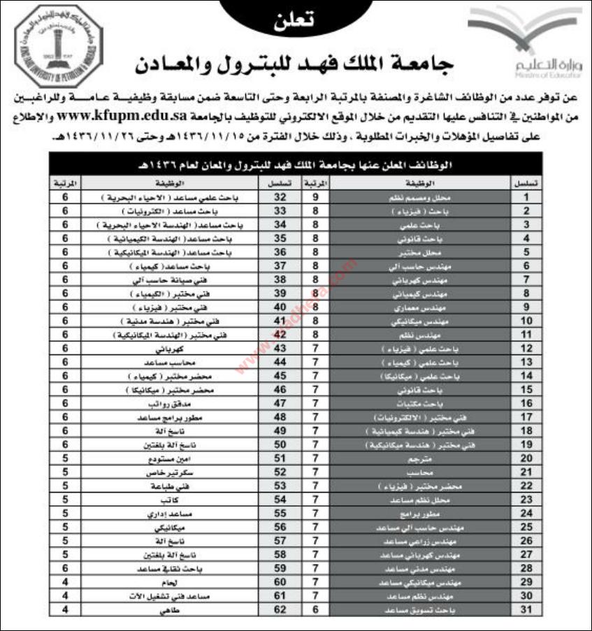 مسابقة وظائف إدارية و فنية بجامعة الملك فهد للبترول والمعادن وظيفة