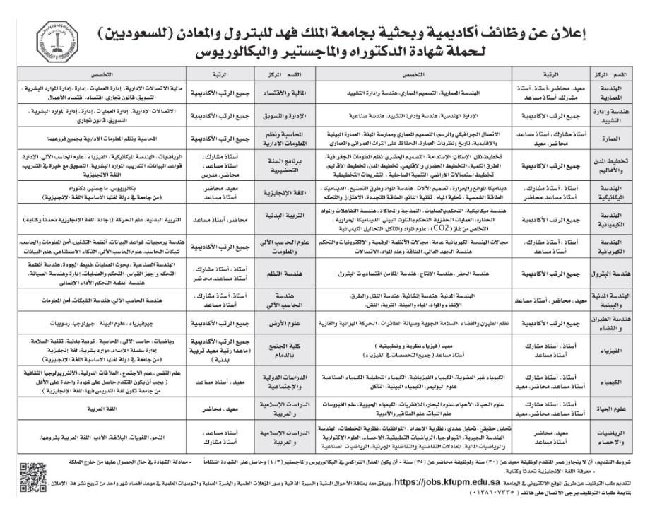 جامعة البترول والمعادن تعلن عن وظائف أكاديمية في مختلف التخصصات