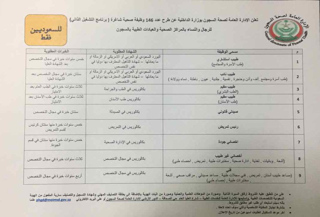 وظائف صحية للجنسين في سجون وزارة الداخلية MOIMSD5177.png