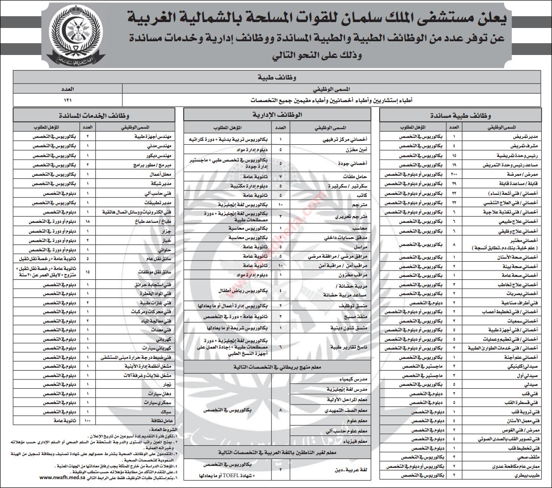 سلم رواتب مستشفى الملك عبدالله الجامعي